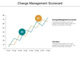 Change Management Scorecard Ppt Powerpoint Presentation File Portfolio Cpb