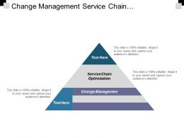 Change Management Service Chain Optimization Supply Chain Management Cpb