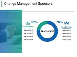 Change Management Sponsors Powerpoint Slide Introduction