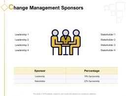 Change Management Sponsors Ppt Powerpoint Presentation Icon Slideshow