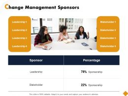 Change Management Sponsors Ppt Powerpoint Presentation Slides