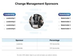 Change Management Sponsors Ppt Powerpoint Presentation Tips