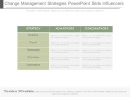 Change Management Strategies Powerpoint Slide Influencers