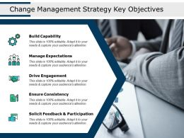 Change Management Strategy Key Objectives Solicit Feedback And Participation