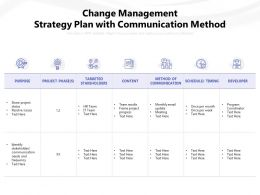 Change Management Strategy Plan With Communication Method