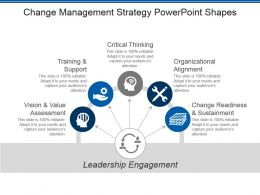 Change Management Strategy Powerpoint Shapes