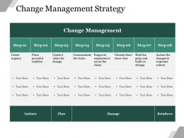 Change Management Strategy Powerpoint Slide Backgrounds