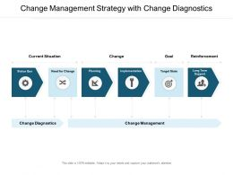 Change Management Strategy With Change Diagnostics