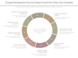 Change Management Success Steps Powerpoint Slide Deck Template
