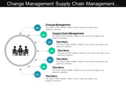Change Management Supply Chain Management Interactive Marketing Strategies Cpb