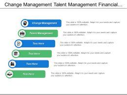 Change Management Talent Management Financial Analysis Portfolio Management Cpb