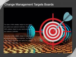 Change Management Targets Boards Powerpoint Slide Designs