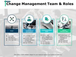 Change Management Team And Roles Head Organizational Development