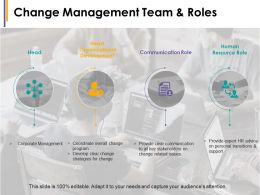 Change Management Team And Roles Human Resource Role Head