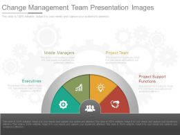 Change Management Team Presentation Images