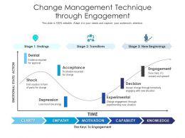 Change Management Technique Through Engagement