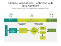 Change Management Technique With Task Alignment