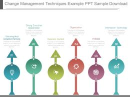 Change Management Techniques Example Ppt Sample Download