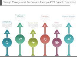 change_management_techniques_example_ppt_sample_download_Slide01