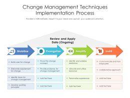 Change Management Techniques Implementation Process