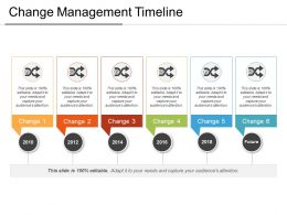Change Management Timeline01