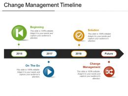 Change Management Timeline02