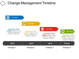 Change Management Timeline04