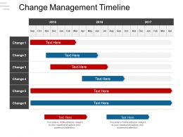 Change Management Timeline05