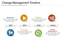 Change Management Timeline09