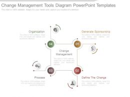 Change Management Tools Diagram Powerpoint Templates