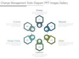 Change Management Tools Diagram Ppt Images Gallery