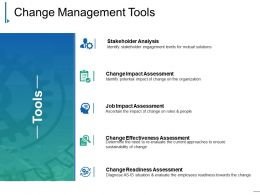 Change Management Tools Powerpoint Slide Rules