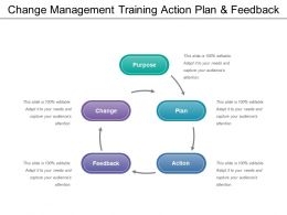 Change Management Training Action Plan And Feedback