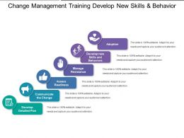 Change Management Training Develop New Skills And Behavior