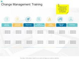 Change Management Training Organizational Change Strategic Plan Ppt Icons