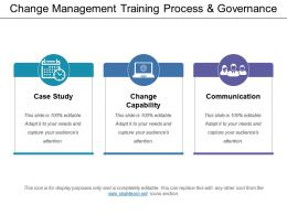 Change Management Training Process And Governance