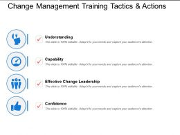 Change Management Training Tactics And Actions