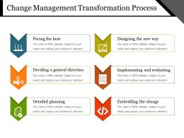 Change Management Transformation Process Sample Of Ppt