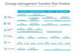 Change Management Transition Plan Timeline
