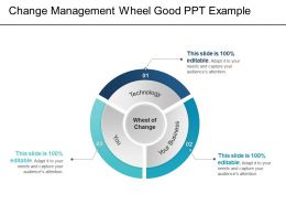 Change Management Wheel Good Ppt Example