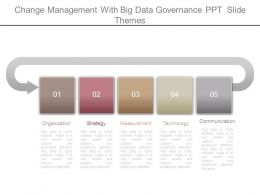 Change Management With Big Data Governance Ppt Slide Themes