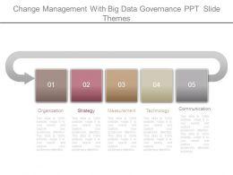 Change Management With Big Data Governance Ppt Slide Themes