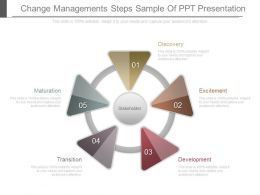Change Managements Steps Sample Of Ppt Presentation
