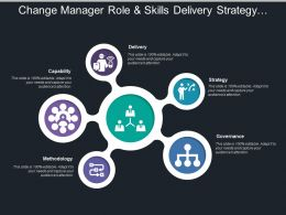 Change Manager Role And Skills Delivery Strategy Governance Methodology