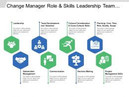 Change Manager Role And Skills Leadership Team Development Decision Making