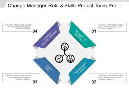 Change Manager Role And Skills Project Team Project Support Functions