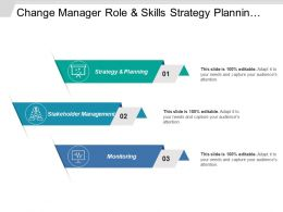 Change Manager Role And Skills Strategy Planning And Stakeholder Management