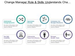 Change Manager Role And Skills Understands Change Dynamics Diversity