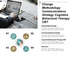 Change Methodology Communications Strategy Cognitive Behavioral Therapy Cbt Cpb