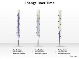 Change Over Time Thermometer Concept